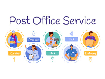 Post office service vector infographic template preview picture