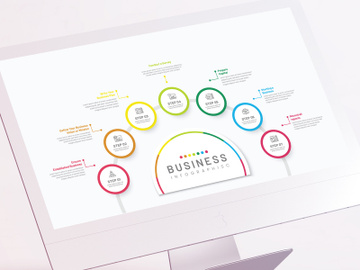 Seven steps to start a business preview picture