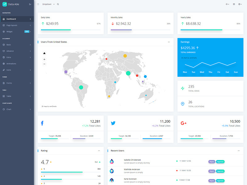 Datta Able Bootstrap Admin Template & UI Kit preview picture
