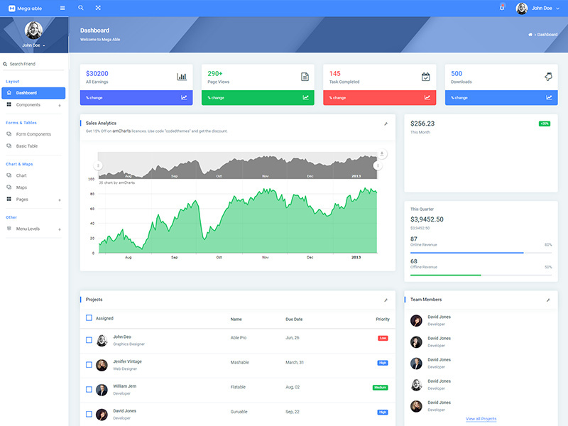 Mega Able Bootstrap 4 Admin Template preview picture