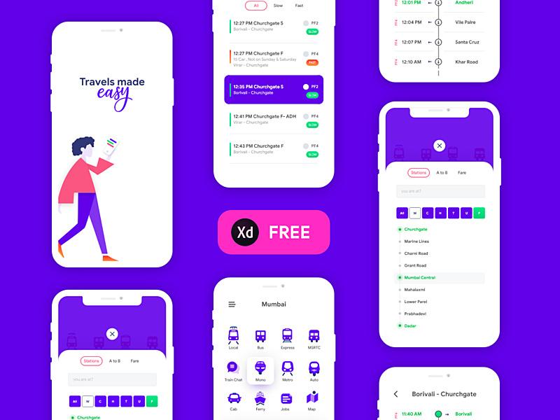 M-Indicator App Concept Freebie by Ramon ~ EpicPxls