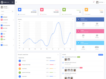 Guru Able Angular 8 Admin Template preview picture