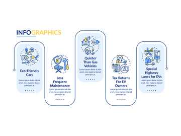 EV maintenence vector infographic template preview picture