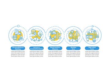 Autonomous threats vector infographic template preview picture