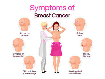 Breast cancer symptoms flat infographic vector template preview picture