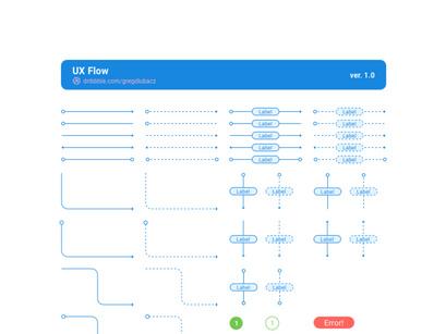 Flowchart kit for Figma by Greg Dlubacz ~ EpicPxls