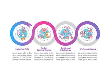 Interpersonal skill self assessment types vector infographic template preview picture