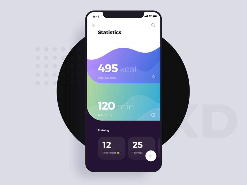 Data Visualization UI Kit by Aurélien Salomon ~ EpicPxls